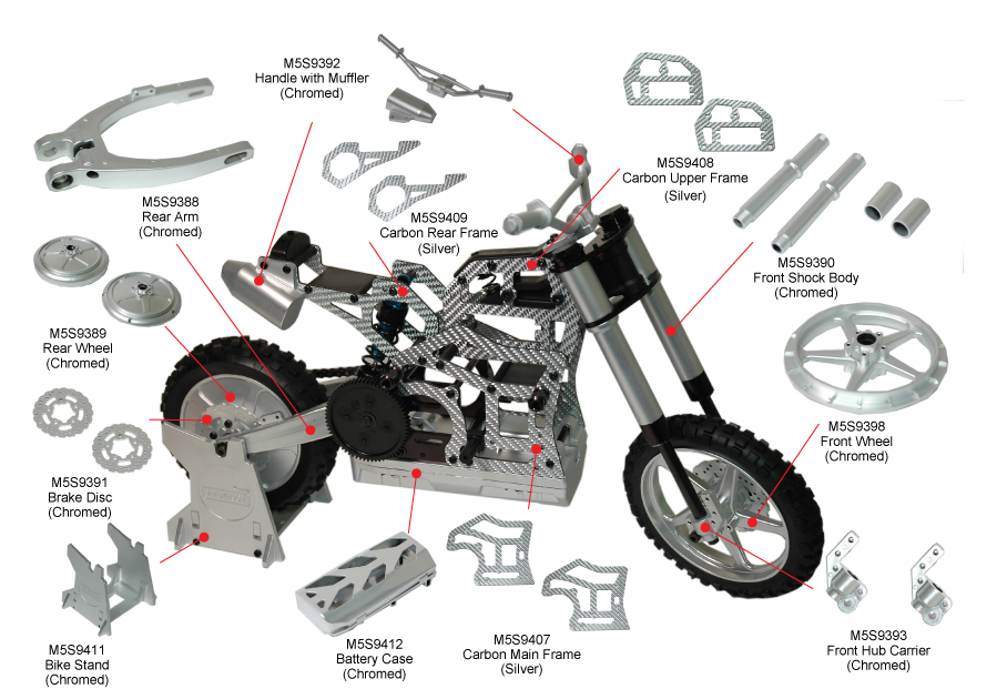 A Few of the Greatest Motocross Bike Parts - Kentuckyaction